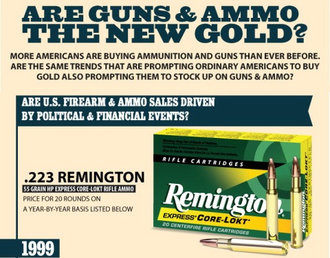 Are-Guns-Ammo-New-Gold