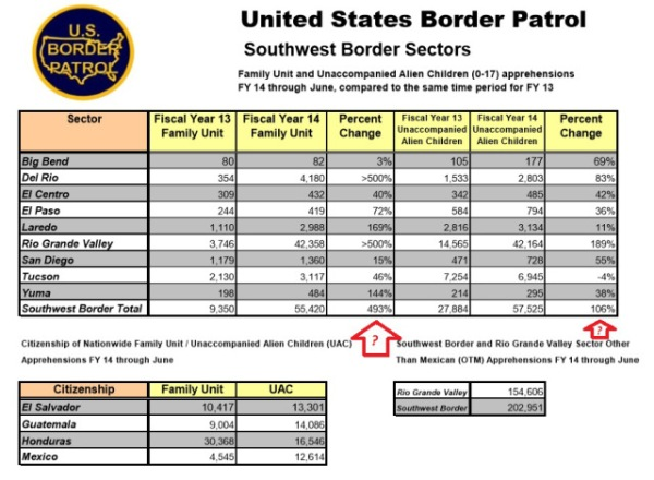 border-stats
