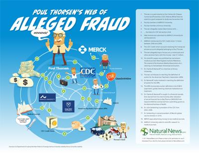 Thorsen-Web-of-Alleged-Fraud