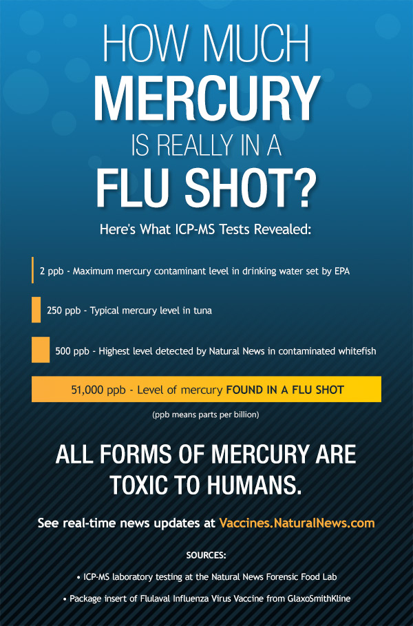 How-Much-Mercury-is-Really-in-a-Flu-Shot